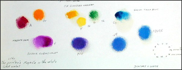 3 Transparent Primary Pigment Colors Make A Full Color Palette