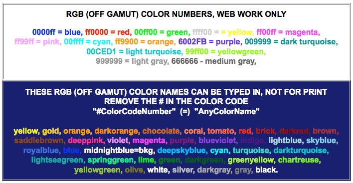 This Is A Link To All The Color Names And Code Numbers Realcolorwheel Codenamenumbercolorshtm