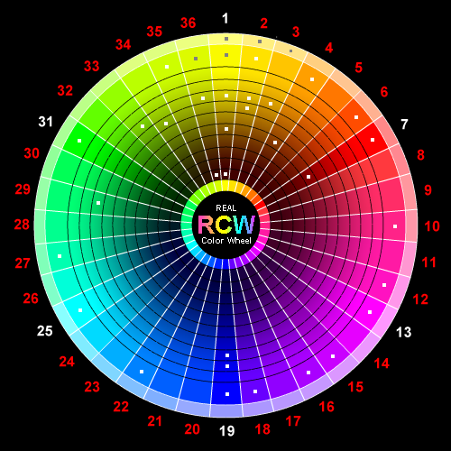 Colorwheel rcw How does the colour wheel work