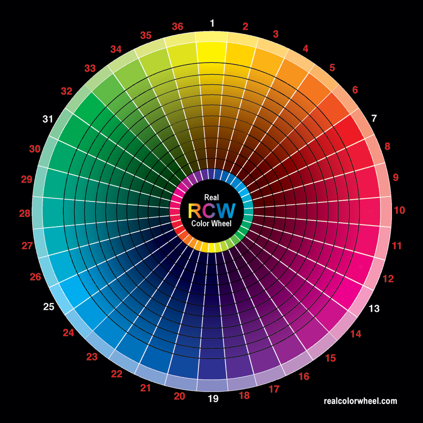 Painting on Location with Real Color Wheel}