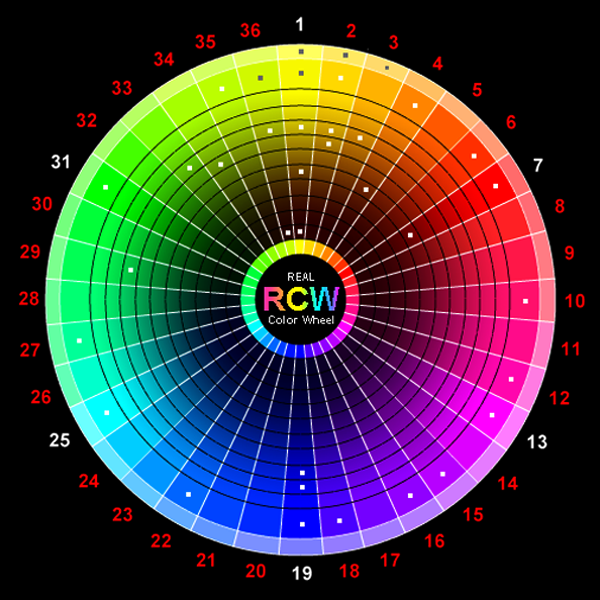 RGB Real Color Wheel