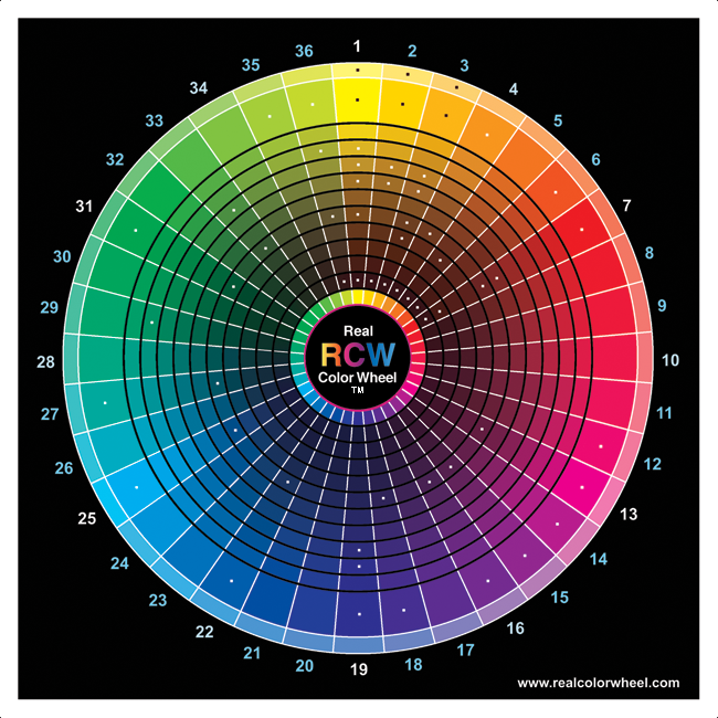 Colorwheel rcw for White is all colors