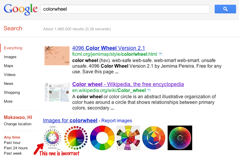 Wikipedia on Color Wheel