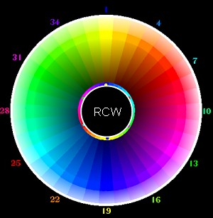 Real Color Wheel