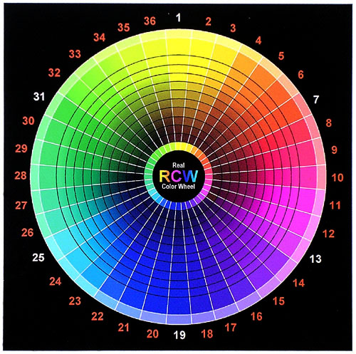 Rcwplotterhtm Roland Plotter Real Color Wheel For Printers