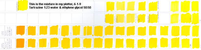 Tartrazine Yellow ink gradations