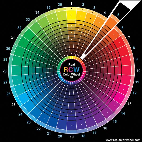 Realcolourwheel Htm Description