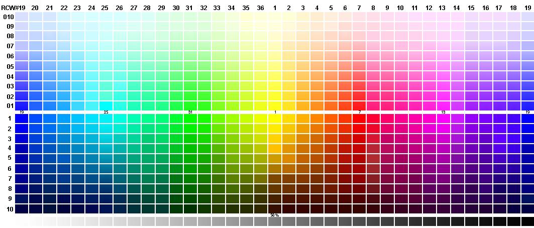 Real Color Wheel Pen Tablet Palette